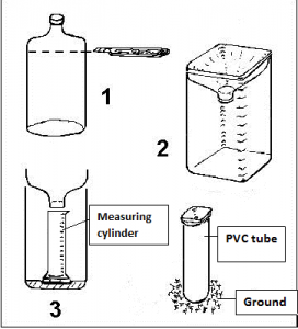 water management 5